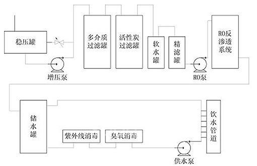 电路 电路图 电子 设计 素材 原理图 510_330