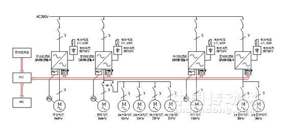 调速为带编码器的闭环矢量控制,采用invt公司起重机专用变频器chv190
