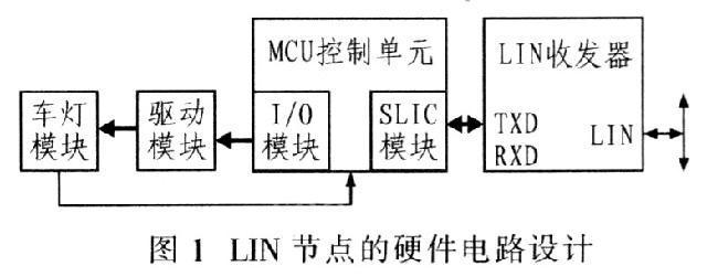 基本的lin节点电路主要包括mcu,lin收发器,电源模块和车灯驱动电路.