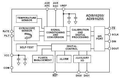 电路 电路图 电子 原理图 404_262