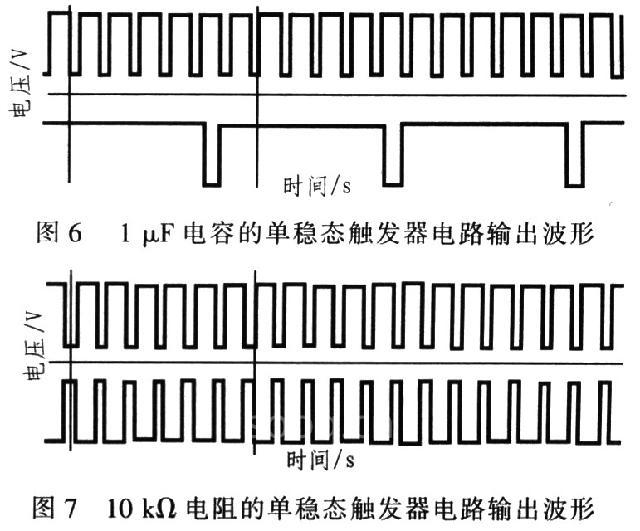 555定时器构成的单稳态触发器是负脉冲触发形式,稳态时输出为低