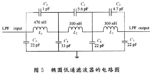 0 引 言 信号源是现代电子系统的重要组成部分,在通信、测控、导航、雷达、医疗等领域有着广泛的应用,而且信号源作为现代电子产品设计和生产中的重要工具,必须满足高精度、高速度、高分辨率、频率可调等要求。传统的RC或LC自激振荡器方式的信号源组成较繁杂,调试较困难,不易实现程控,已不能适应新的要求;而由采用专用IC芯片构成的信号发生器,例如使用MAX038或ICL8038集成芯片外接分立元件,通过调节外接电容或电阻来设置输出信号频率,其输出信号受外部分立器件参数的影响很大,且输出信号频率不能太高,同时无法实现