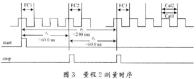 0 引 言 时差测量广泛应用于定位、测频、测时、测距等工程领域,例如:水声定位、无线传感器网络节点定位、雷达脉冲宽度测量等均对时差测量提出了高精度的要求。 目前,国内外的时差测量方法主要有直接计数法、模拟内插法和数字内插法。直接计数法虽然电路简单,量程大,但精度低,因此一般不单独采用。模拟内插法可以把计数法精度提高到皮秒量级,但由于基于电流的充放电技术,存在着线性度差、测量时间长、受温度影响较大和电磁辐射大等问题。作为数字内插法的一种,时间一数字转换法因其具有测量精度高、速度快等优点而受到国内外的普遍重视
