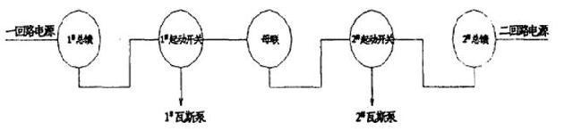 2 双电源组合开关供电原理分析