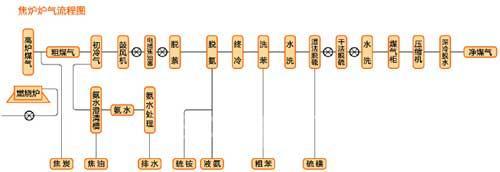 三菱厨柜电机图纸解决方案1钢铁米数行业看怎么算图片