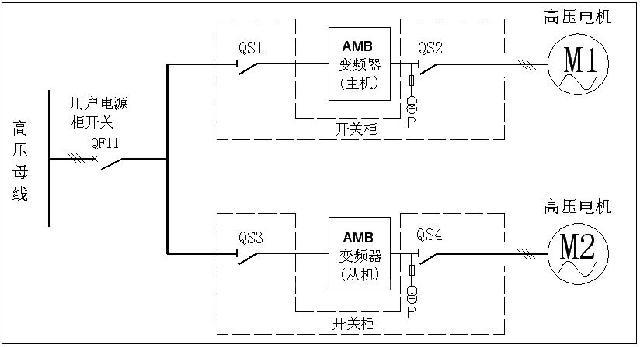 4.高压变频器主回路示意图