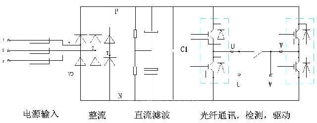 高压变频器在矿场胶带机上双电机同步运行控制的应用