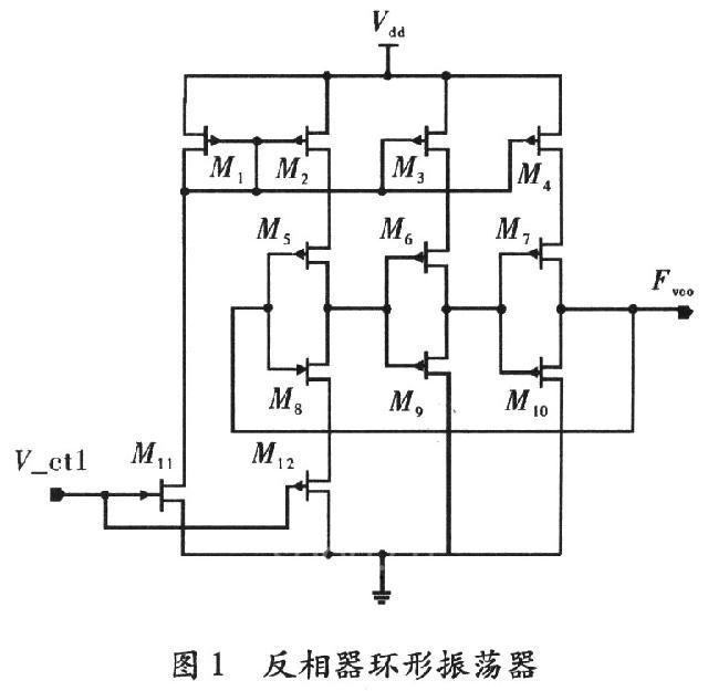 两种高频cmos压控振荡器的设计与研究