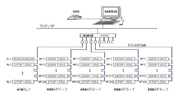 电路 电路图 电子 设计 素材 原理图 640_329