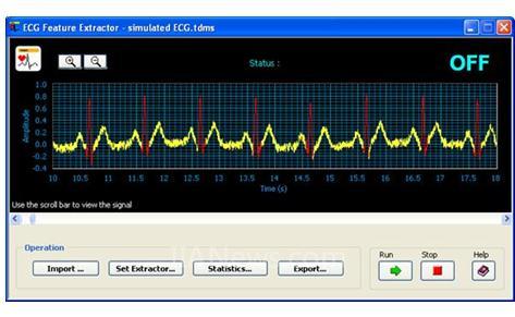 信号处理领域,例如脑电图(eeg),肌电分析(emg)以及核磁共振(mri)3d