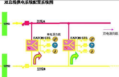 联通数据机房ups系统设计方案