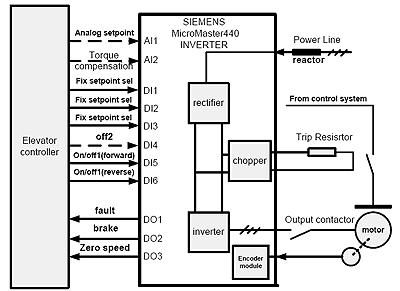 家用电梯电路系统图10平方三相5线如何写