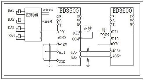 易驱电气变频器产品在造纸行业的应用
