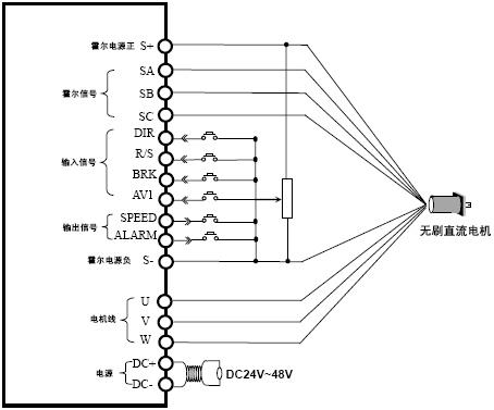 和利时hollysy无刷直流电机驱动器 bl-0408