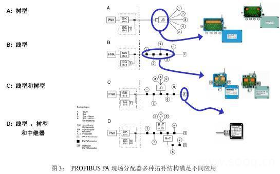 moc3043应用电路图