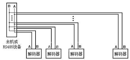 rs485的布线往往需要采用星型连接和t型连接相结合的方法,才能解决