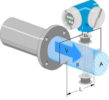 气体信号调制电路图