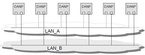 图5―两个总线拓扑局域网的