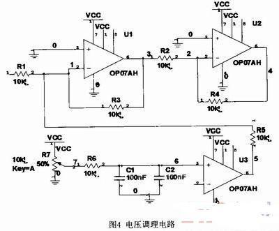 运放u1是加法器,而u2是反相器,u3产生基准电压使电压信号提高到0v以上