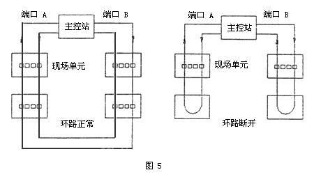 阀门执行器现场总线控制系统-国际金属加工网