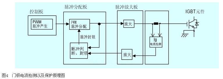 电路 电路图 电子 户型 户型图 平面图 设计 素材 原理图 766_273