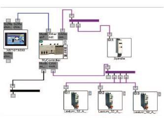 施耐德逻辑控制器lmc058在雕刻机的应用