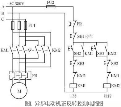 plc控制三相异步电动机正反转的接线与编程