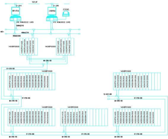 施耐德plc在发电辅助系统中的应用