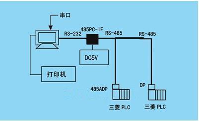 plc采用2台三菱fx2n-128+16ex
