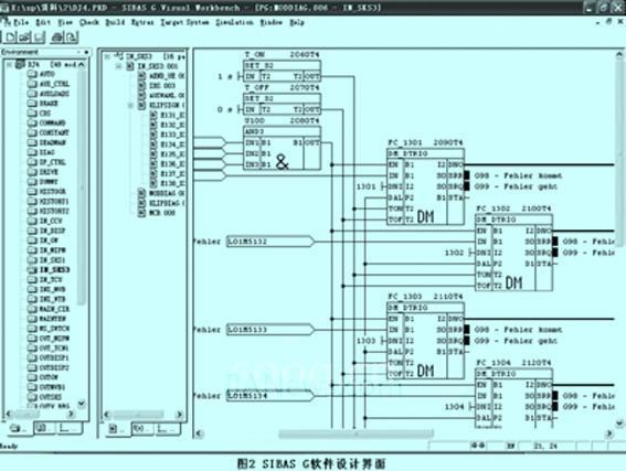 sibas32系统在电力机车上的应用