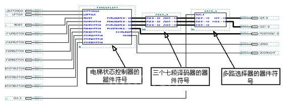 基于fsm的电梯控制系统的设计与实现