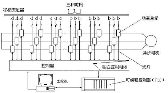 可控硅调速器印刷电路图