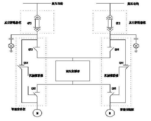 凝结水泵电机变频改造采用一拖二切换运行方案,电气接线图