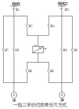 五沟煤矿扇风机电机高压变频的应用