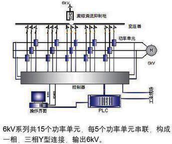变频器原理及系统拓扑结构