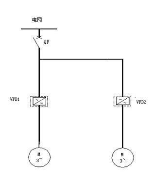 可以实现大范围内的高效连续调速控制,容易实现电动机的正反转切换