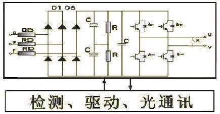 图3 变频器功率模块图