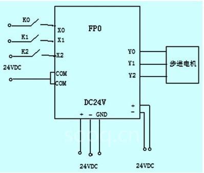 图3  硬件接线图