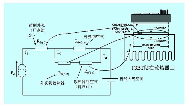 igbt的热阻等效电路图