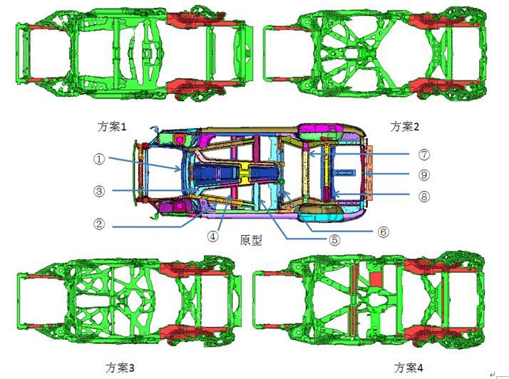 摘要:   随着CAE技术的发展,虚拟仿真技术在汽车开发中的作用也愈来愈显著。而前期工程阶段,如何布置出合理的车身骨架架构,一直是个相对空白的地带,也是整车正向开发过程中绕不过的坎。尽管研发工程师根据经验,参照现有车型的结构特点,也能进行车身骨架架构的设定,但总是缺乏有效手段直观地反映不同车型结构布置的特点。本文用拓扑优化的方法,从结构基本特征的角度来审视这一问题,并运用该方法对某SUV车身结构进行研究,获得一些直观性的结论。   1引言   随着对整车研发过程认识的加深,以及对正向开发过程的探索,在