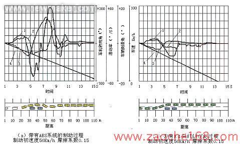 宝来轿车电子稳定系统的结构与检修