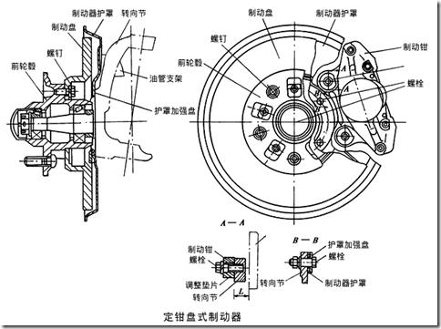 定钳盘式制动器
