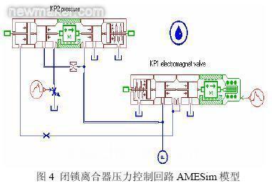 图4为闭锁离合器压力控制回路amesim模型.图片