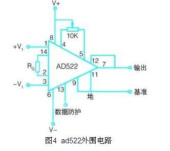 1 采用恒流源供电减小温度对灵敏度的影响     四个相同阻值的压阻