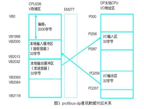 电路 电路图 电子 设计 素材 原理图 561_427