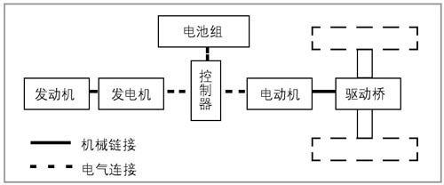 组合在一起,有串联式,并联式和混合式三种布置形式