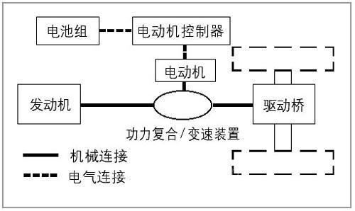 电路 电路图 电子 设计 素材 原理图 500_298