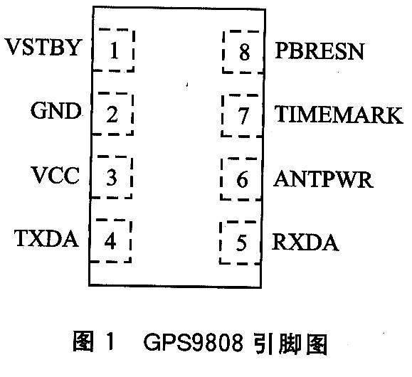gps9808模块在汽车防盗系统中的应用