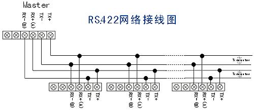 8521(带地址的rs232 /422/485 隔离转换器)