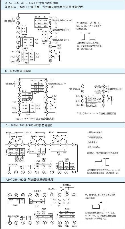 宇电ai系列人工智能工业调节器/温控器